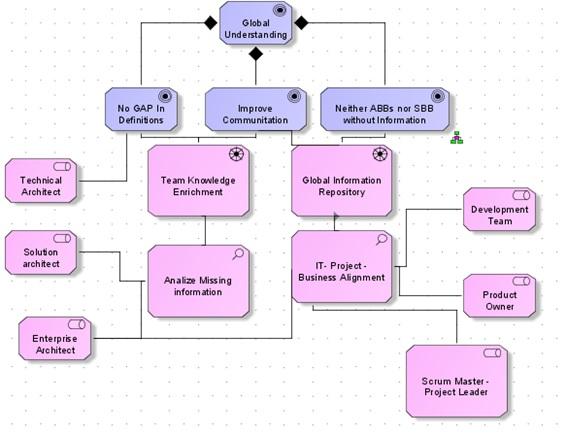 StakeHolder_Diagram